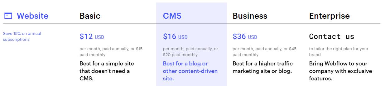Webflow Preis Webseitenplan