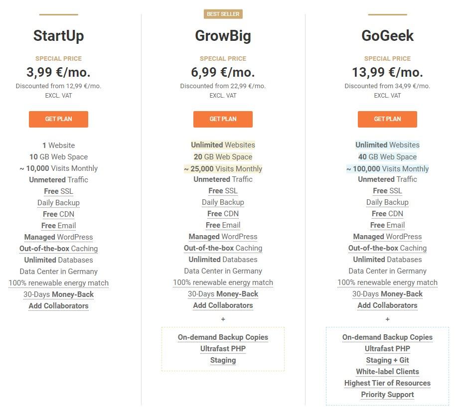 siteground hosting pläne preise